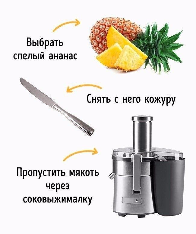 Топ-7 напитков для ускорения метаболизма и борьбе с лишним весом
