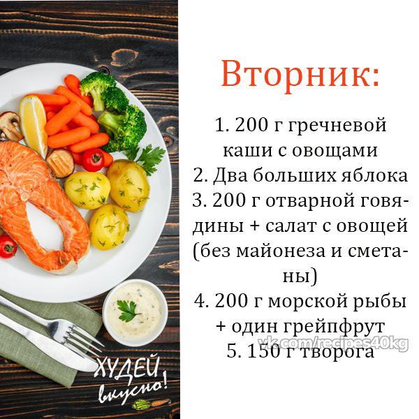 ПП-рацион на неделю (1200-1500 ккал) для похудения