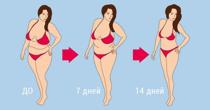 8 способов похудения, которые не требуют диеты или тренировок