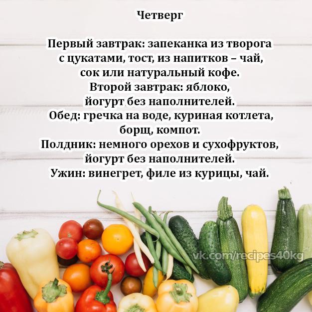 Рацион питания на неделю для похудения!