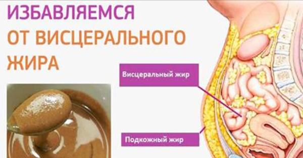 Домашнее средство, которое поможет вам устранить брюшной жир за очень короткое время