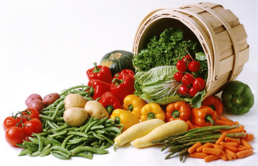 Самые полезные продукты для вашего организма