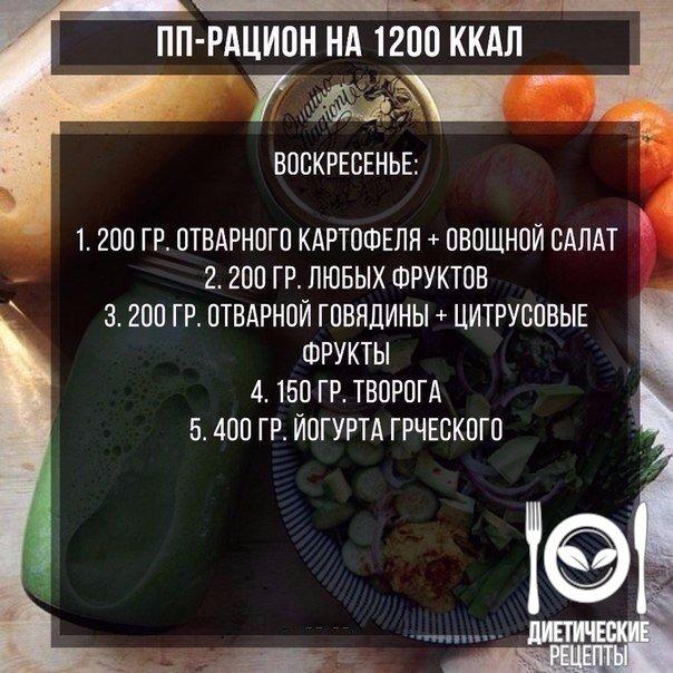 Правильное питание для стройного тела на неделю по дням!