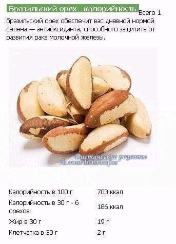 Все что нужно знать об орехах: калорийность, польза и состав