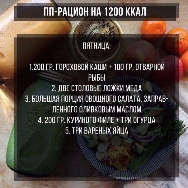 ПП-рацион на неделю на 1200 ккал!