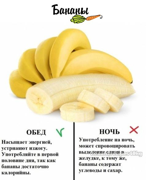 В какое время суток и какие продукты правильно употреблять