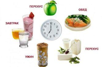 Примерное меню для правильного питания